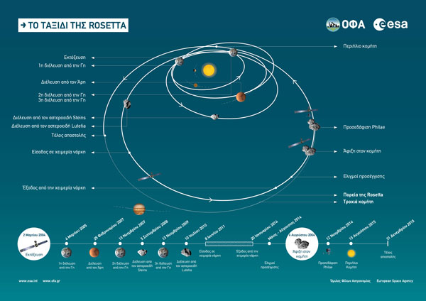 Rosetta_journey_small